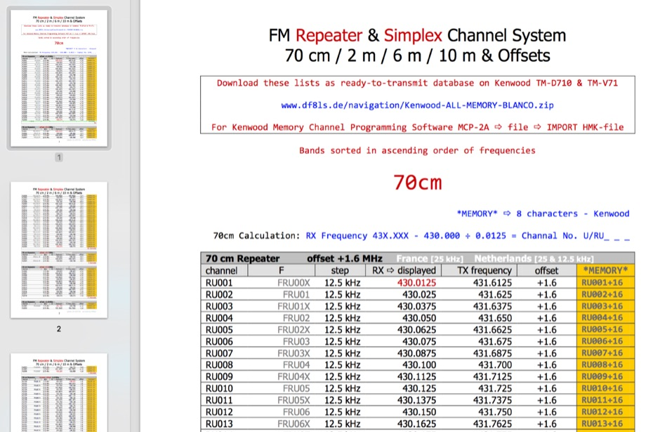 Milkwaukee Amateur Repeater Frequencies